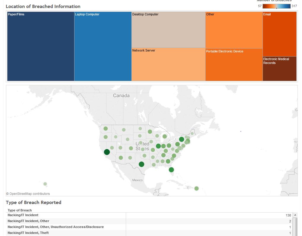 Tableau Interactive: All HIPAA Data Breaches since 2009